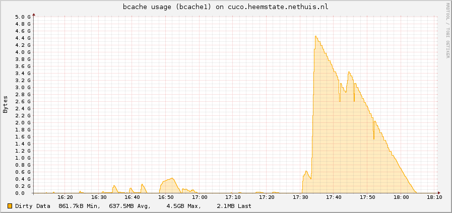 Linux bcache SSD caching statistics using collectd | pommi nethuis nl