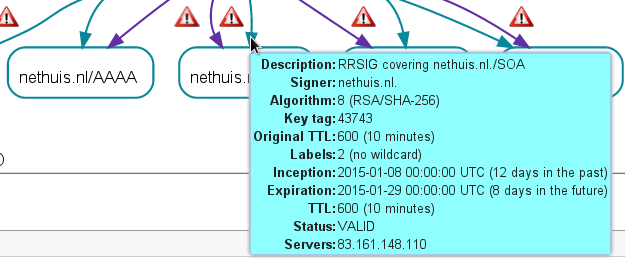 nethuis.nl-dnssec-issues3