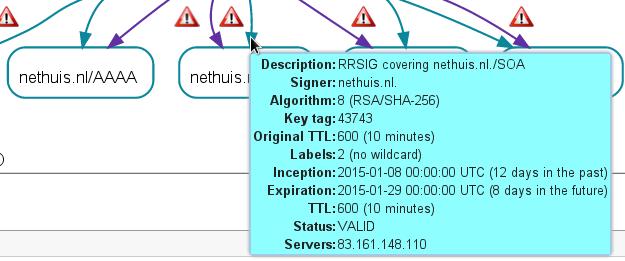 Debian Jessie: bye bye bind9 + dnssec-tools, hello PowerDNS